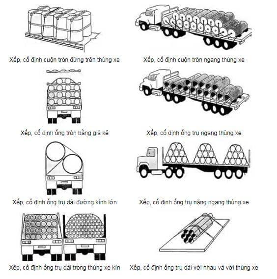 Tóm lược cách xếp hàng hóadạng ống lên xe tải chở đồ