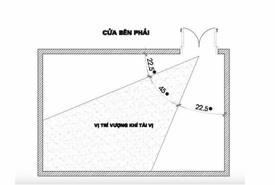 Vị trí đặt bàn thờ tổ tiên theo góc 45 độ