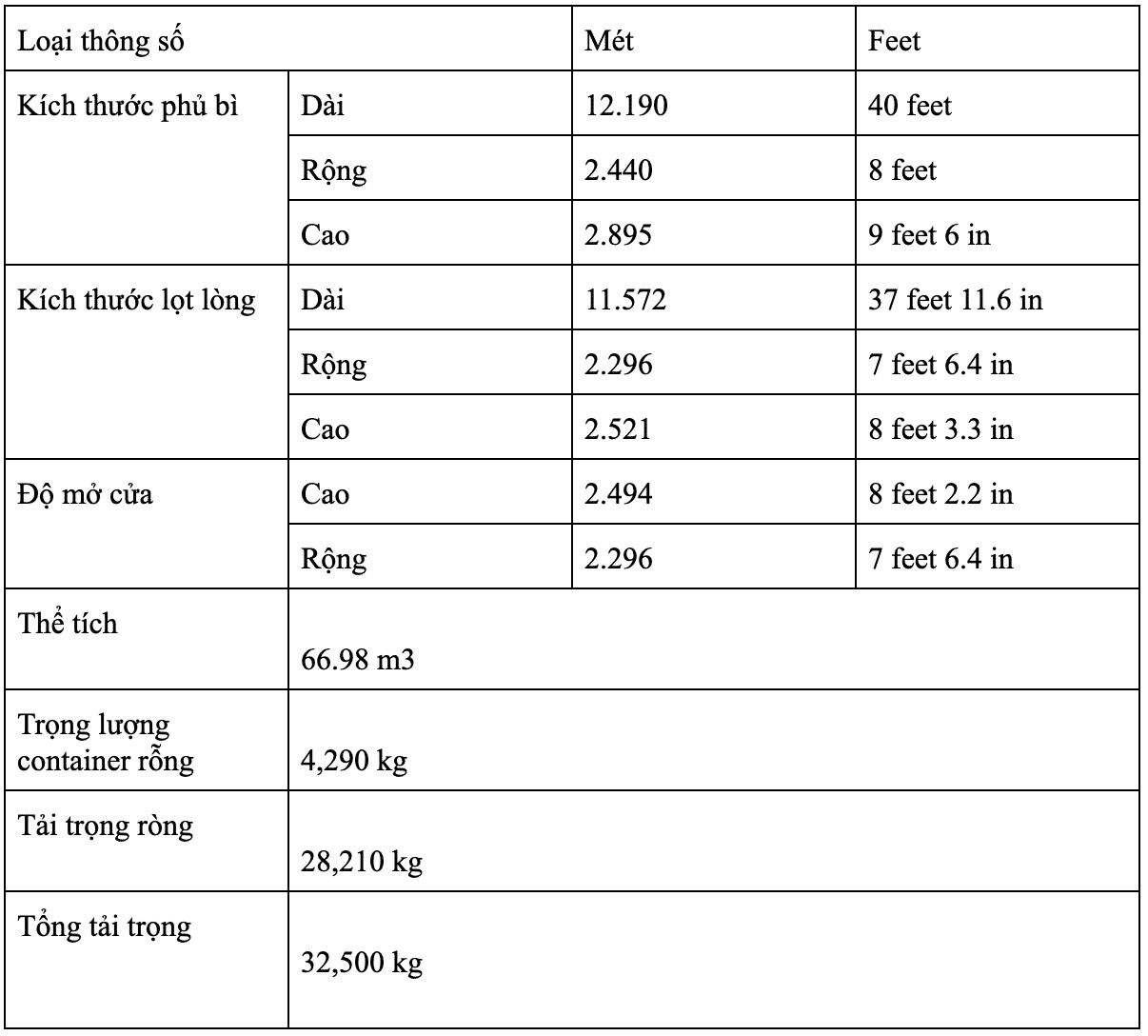 Kích thước container 40 feet Cao Lạnh (HC-RF)