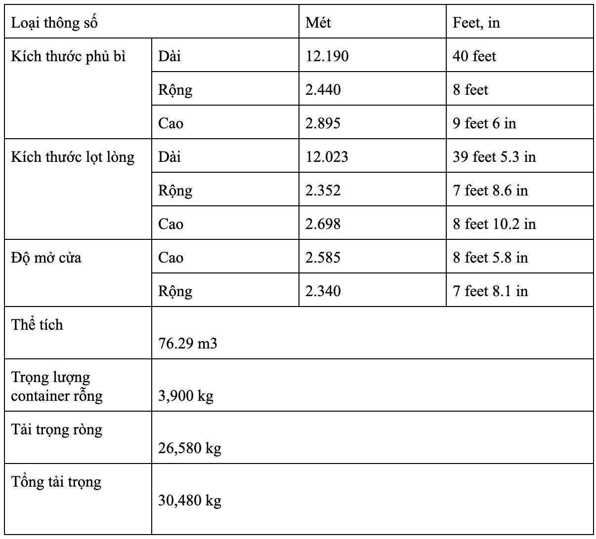 kích thước container 40 feet Cao – HC
