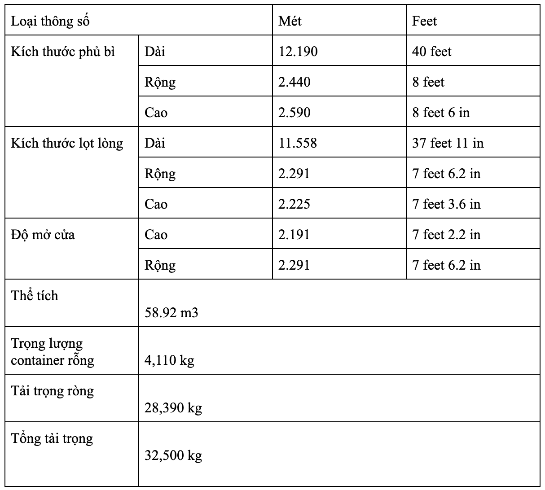 Kích thước container 40 feet Lạnh (RF)