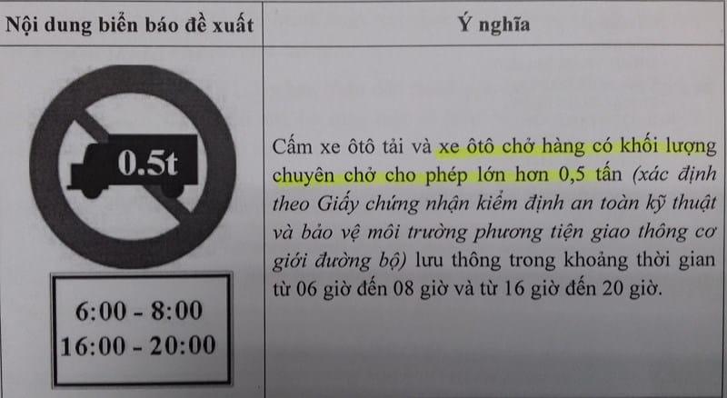 Như vậy, xe có khối lượng chuyên chở trên 500kg sẽ bị cấm tải theo quy định (biển báo mới áp dụng từ 6h tới 9h)