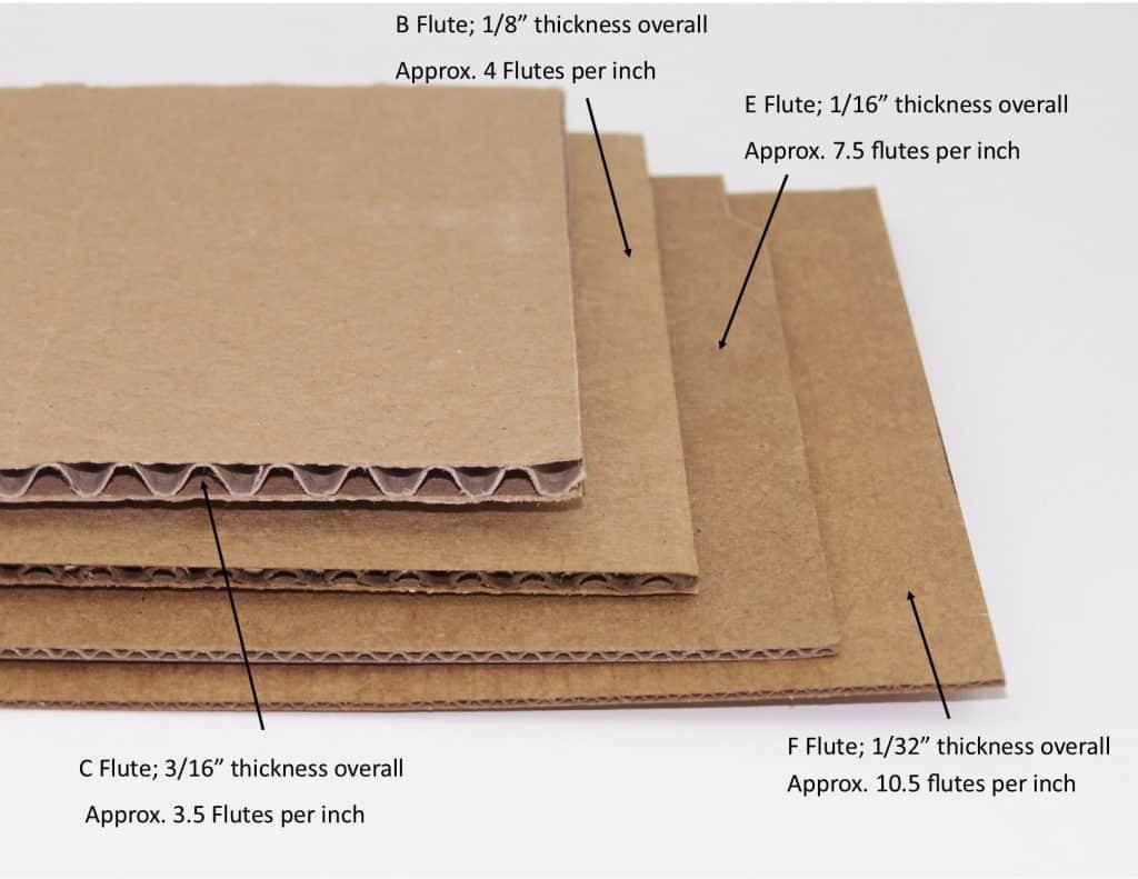 Tìm hiểu về loại bìa carton cứng và chức năng của chúng