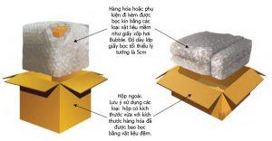 Thùng carton đóng gói hàng hoá