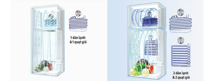 Nguyên lý làm việc của tủ lạnh như thế nào?
