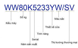 Sử dụng mã Sku